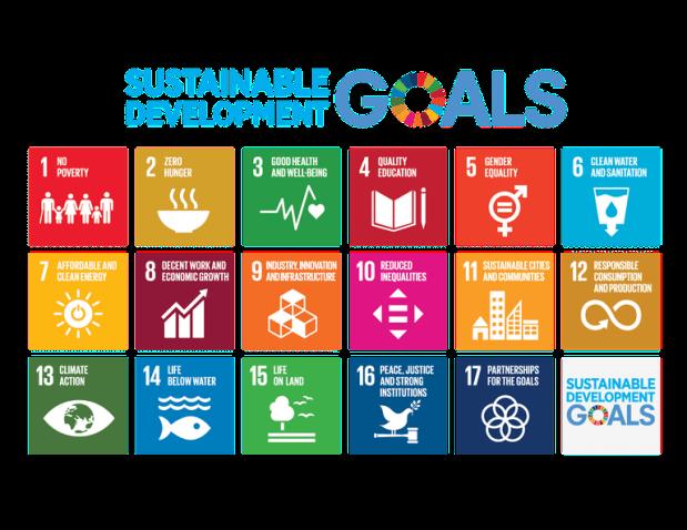E_2018_SDG_Poster_without_UN_emblem_Letter-US
